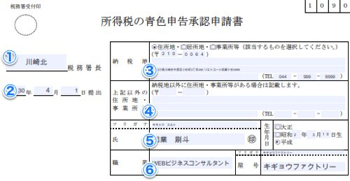 青色申告承認申請書①