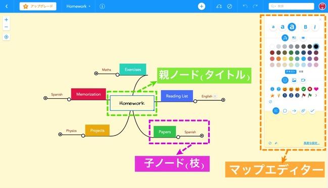 マインドマイスターのマップ作成画面